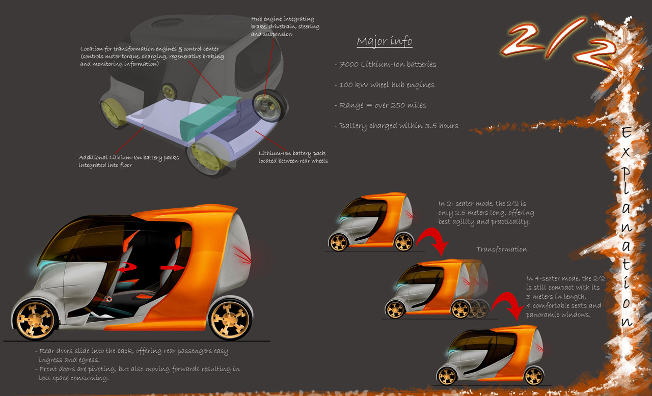 Illustration of TwoTwo prototype car.  This unique concept car design features a two-seater that can extend up to a four-seater at the touch of a button.