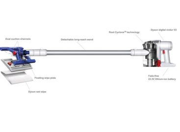 Dyson Hard Compact Vacuum Cleaner Introduced