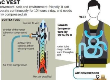 Air-conditioned vest a hit in China