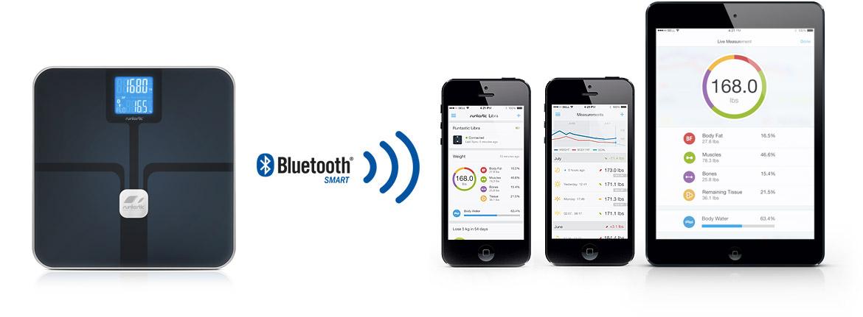 Runtastic Libra scale and app