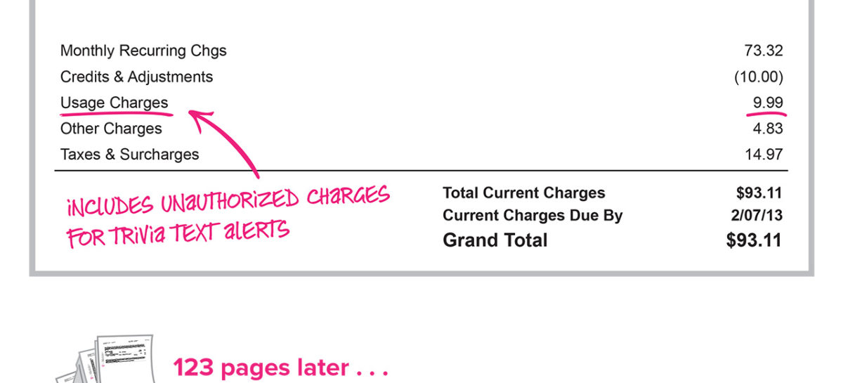 3 ways to take back money from bogus T-Mobile charges