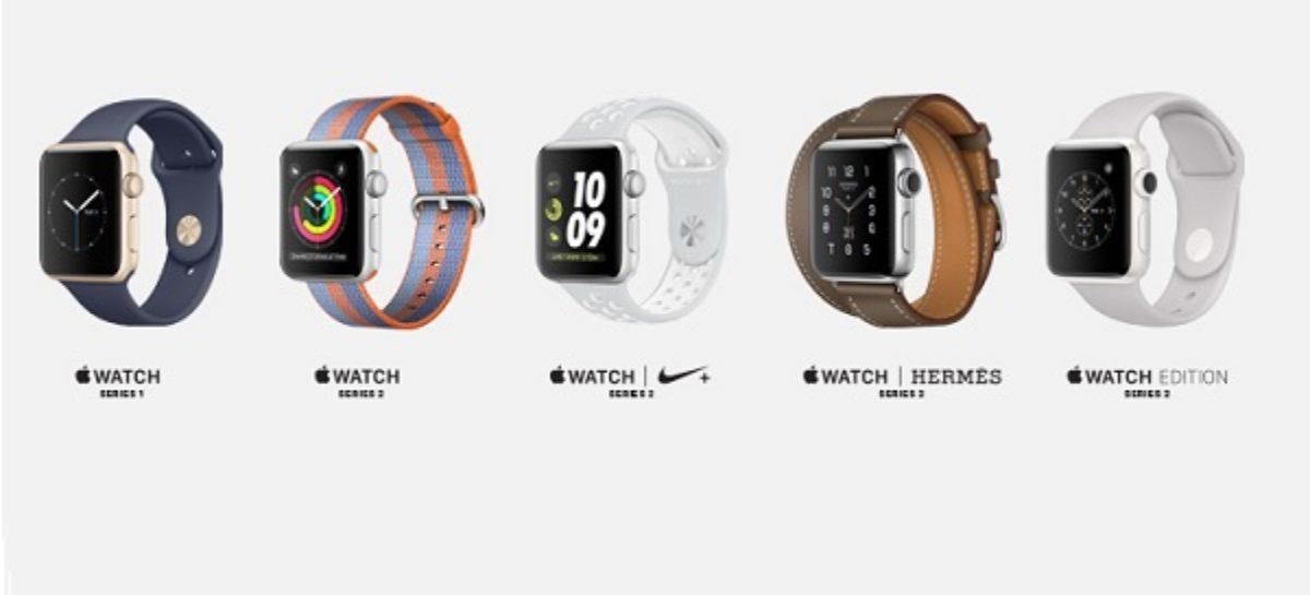 Top Smartwatches 2017