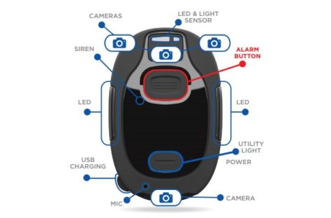 Occly Body Cam Alarm System